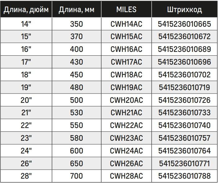 Таблица гибридных стеклоочистителей Miles