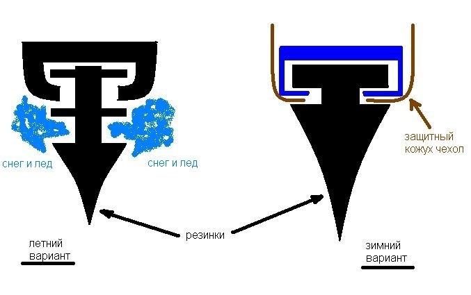 профиль зимнего стеклоочистителя